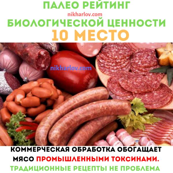 Переработанное мясо доктор ник полезная еда палео рейтинг