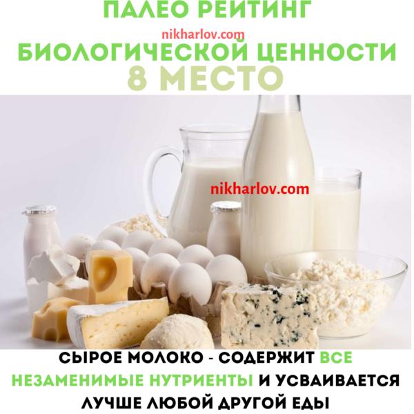 Молочые продукты доктор Ник палео рейтинг полезная еда